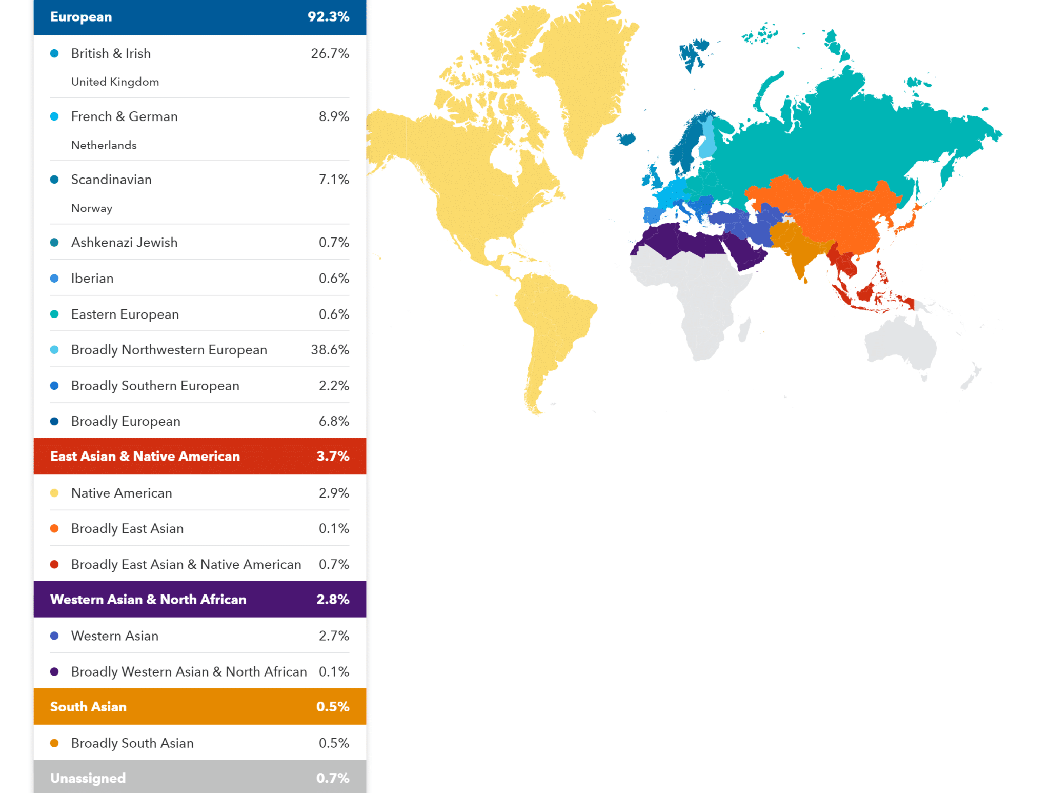 23andMe Ancestry Composition Report