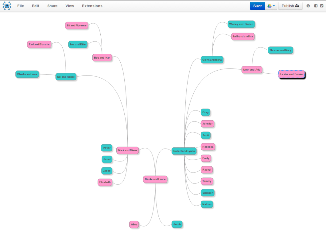 MindMup family tree mind map