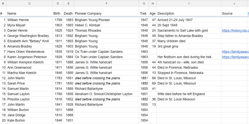 spreadsheet pioneers