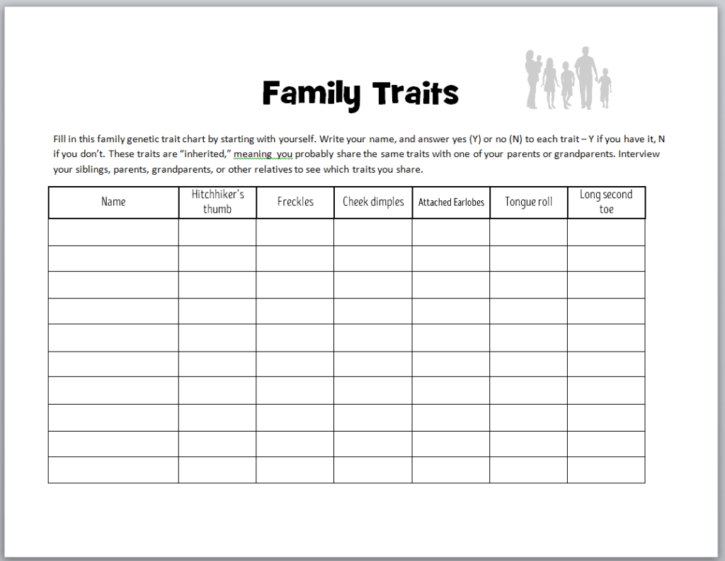 Worksheets Inherited Traits Worksheet the one and only family traits book lesson ideas download worksheet docx