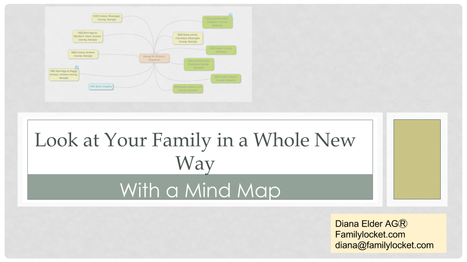 Mind Mapping Your Genealogy – #BYUFHGC Presentation