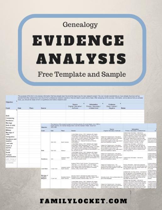 Genealogy Evidence Analysis – Free Template and Lucinda Keaton