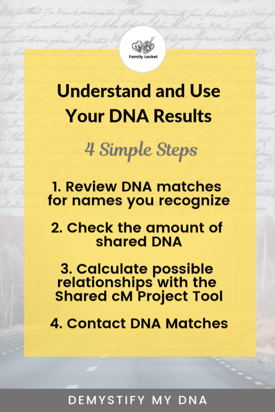 Understand and use your DNA results 4 simple steps infographic (1)