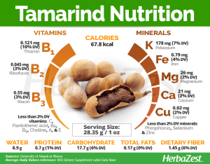 The Tamarind: A tree well-traveled