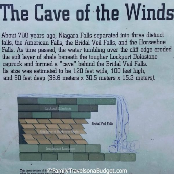 History of Cave of the Winds
