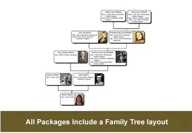 Family Tree Layout example