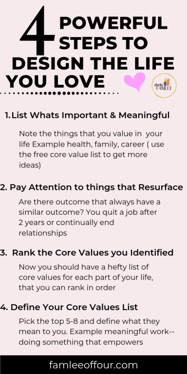 Personal Core Values to help create the life you deserve and change your life forever Self Help, motivation, growth mindset, printable, life organization