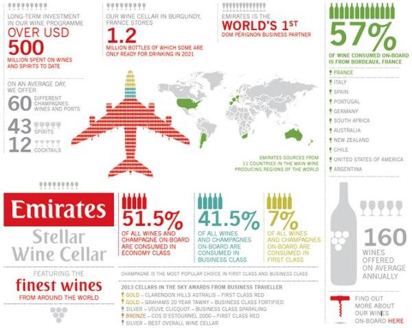 EK wines