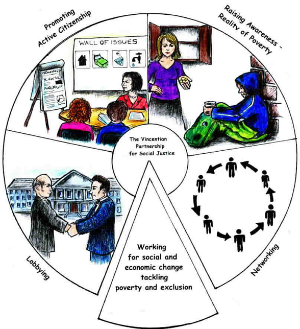 Formation Friday – Systemic change