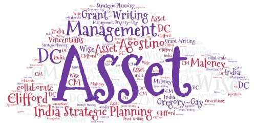 Wise Asset Management in Kenya
