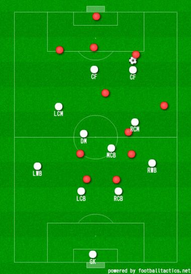 Pressing on the right side vs Freiburg. Strong-sided CM(Demirbay) takes his position in the midfield line.