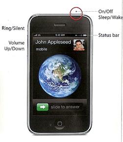 iPhone button basics