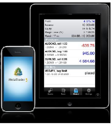 MetaTrader 5 iPhone App Review