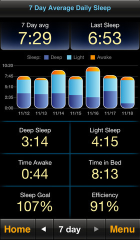 Sleep iPhone App Review
