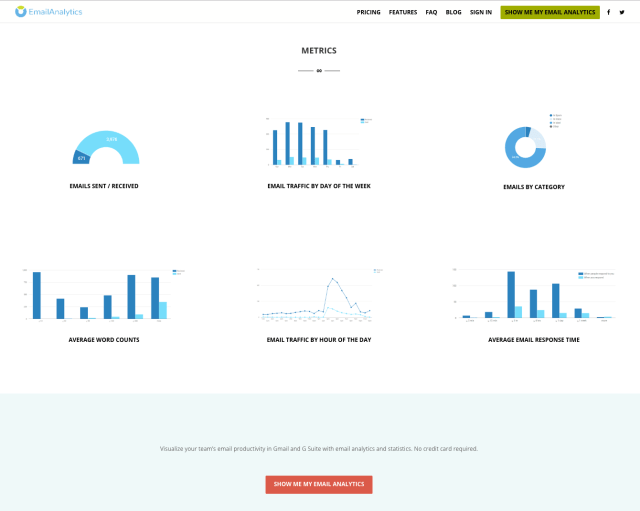 FanAppic - email analytics