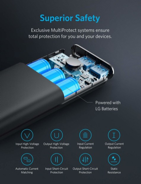 Anker-PowerCore-II-20-000-Portable-Charger-4-min