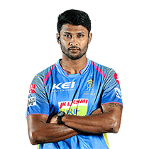 Last but not least Krishnappa Gowtham was fortunate enough to be sold for 9.25 crores. He was bought by the Chennai Super Kings.
