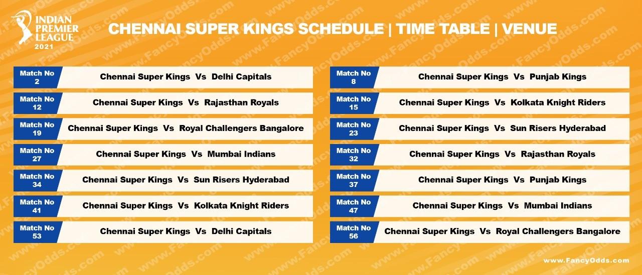 Vivo IPL 2021 Chennai Super Kings Schedule Full (CSK) Timetable | IPL 14 CSK Live Score | Match Date | Updates