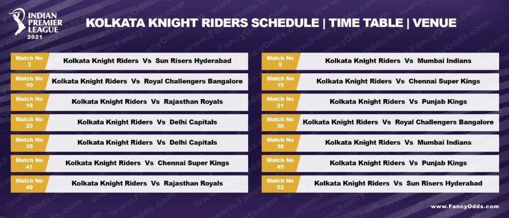Vivo IPL 2021 Kolkata Knight Riders Schedule Full KKR Timetable | IPL 14 KKR Live Score | Match Date | Updates