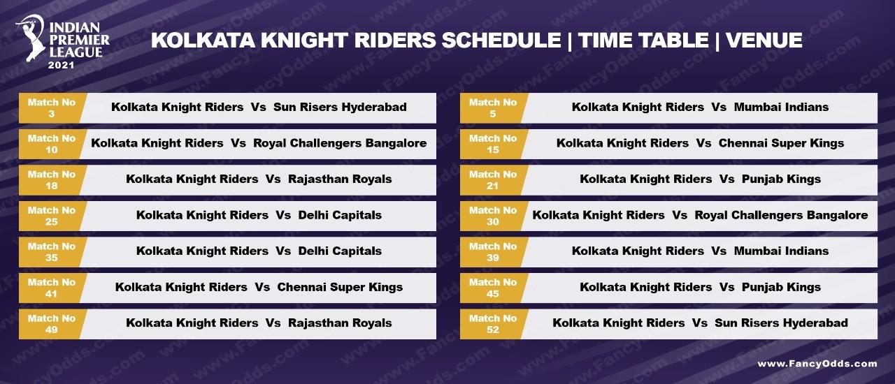 Vivo IPL 2021 Kolkata Knight Riders Schedule Full KKR Timetable   IPL 14 KKR Live Score   Match Date   Updates