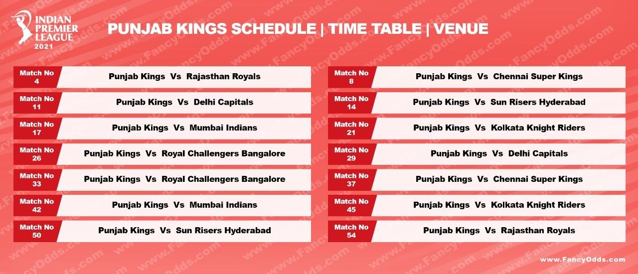 Vivo IPL 2021 Punjab Kings Schedule Full (PK) Timetable | IPL 14 PK Live Score | Match Date | Updates