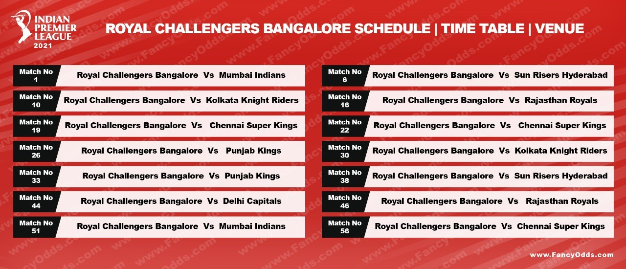 Vivo IPL 2021 Royal Challengers Bangalore Schedule Full RCB Timetable | IPL 14 RCB Live Score | Match Date | Updates
