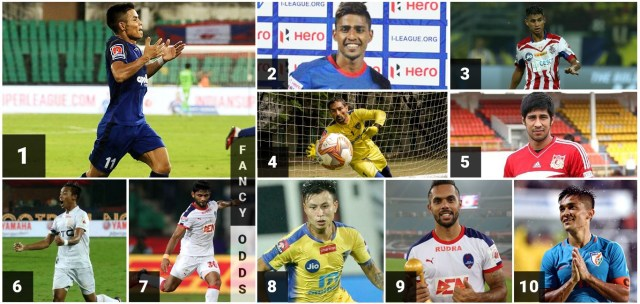 List Of Top 10 Indian Footballers | Top 10 Highest Paid Football Players in India