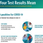 What To Do If Covid-19 Test Is Positive | COVID Home Treatment | How To Treat Coronavirus At Home