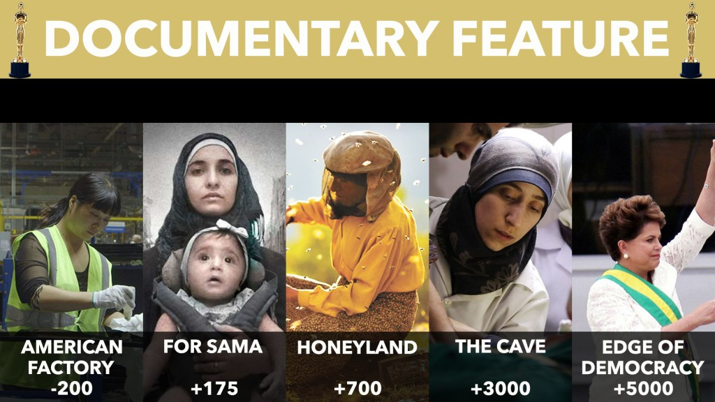 2020 Oscar Documentary Feature