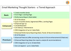 Email Marketing Thought Starters Image