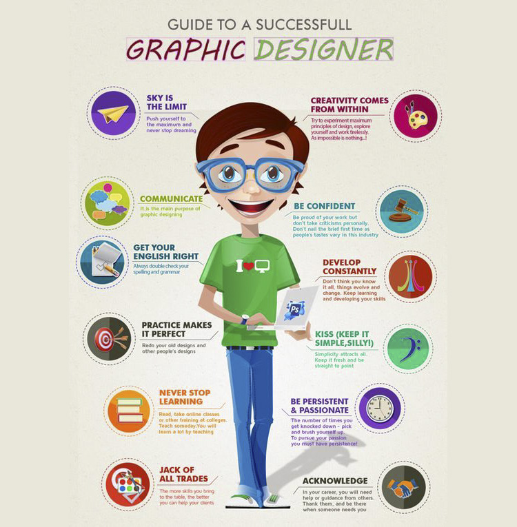 Infographie : Ce qui fait le succès d'un bon graphiste