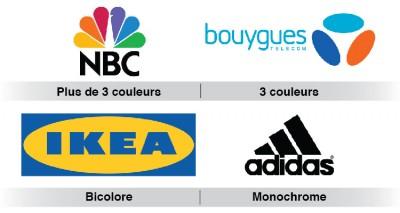 10-conseils-pour-creer-son-logo-blographisme-01
