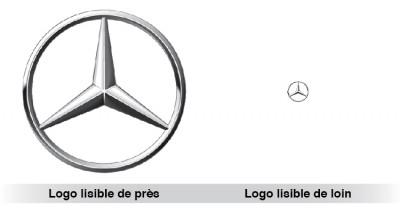 10-conseils-pour-creer-son-logo-blographisme-03