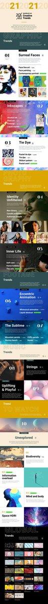 DigitalMarketing GrowthHacking startups makeyourownlane SEO Marketing contentmarketing SMM bloggingtips InboundMarketing Analytics Entrepreneur SocialMedia BigData PPC 100daysofcode
