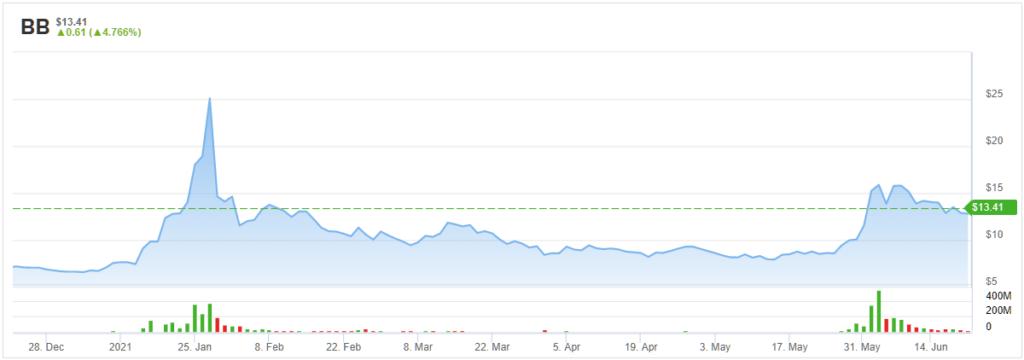 earnings result markets deliver stock results market sell smartphone quarter gain buy stockmarket share worldlynewsonline