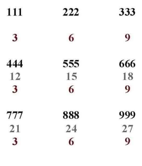 numerology nikolatesla light ascension science technology
