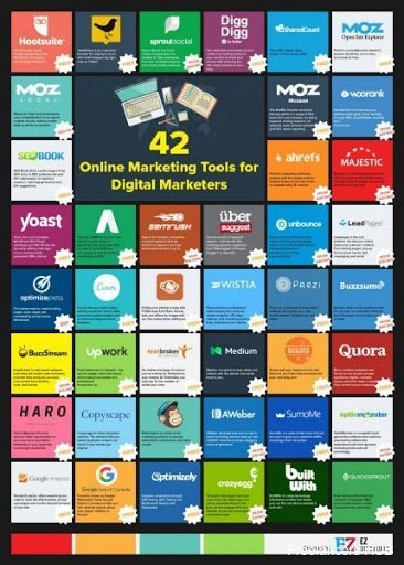 42 Online #Marketing Tools For #Digital Marketers