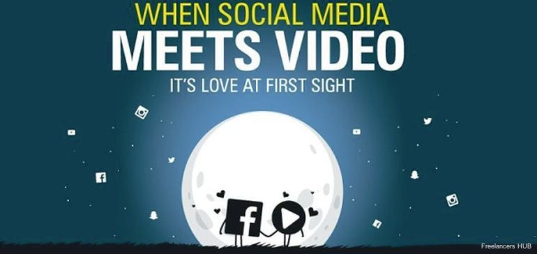 5 Key Reasons to Incorporate Video into Your Digital Marketing Mix [Infographic]