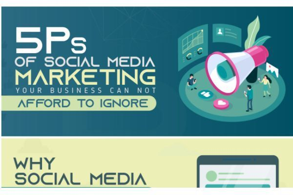 Infographic: The 5 P's of social media marketing