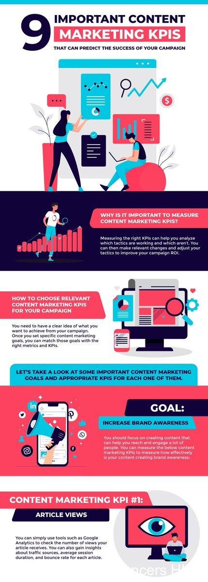 ContentMarketing Data SocialMedia SEO