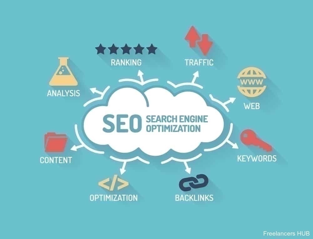 White Hat SEO: How To Play By The Rules of Search Engines And Win?