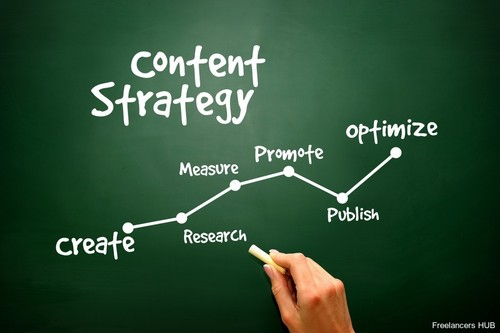 Make sure to take advantage of these opportunities with a smart, persistent SEO strategy!