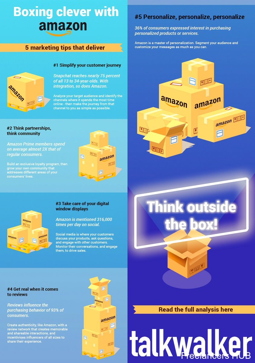 5 #Marketing Tips from Amazon that Deliver [Infographic]