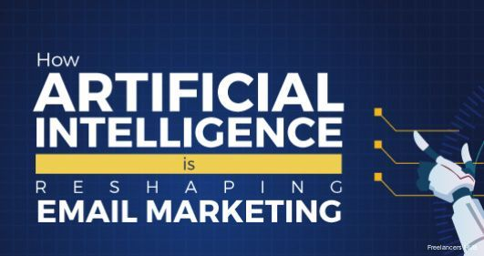 How AI is Reshaping Email Marketing [Infographic] via