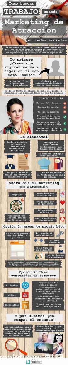 MarketingdeAtraccion infographic Viernes13 JTWebDesigns