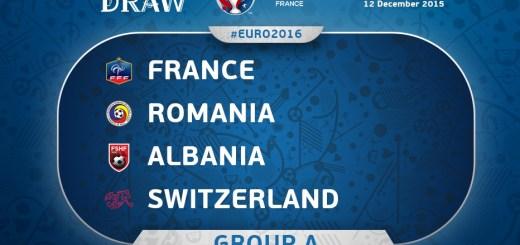 quote gruppo a euro2016