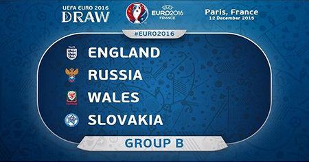 Gruppo B Euro2016