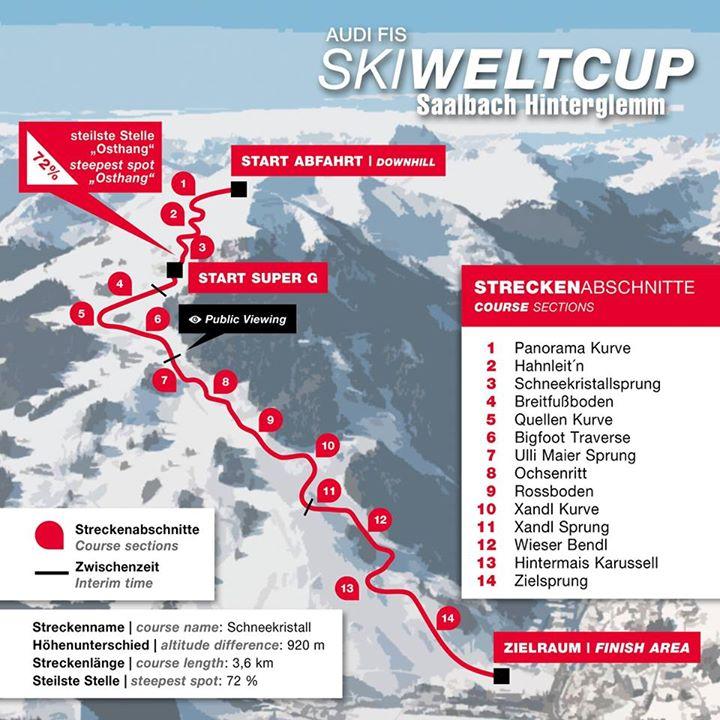 Saalbach Worldcup ski parkour