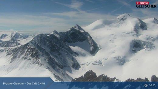 Sneeuw op de Gletsjers en het Albedo Effect