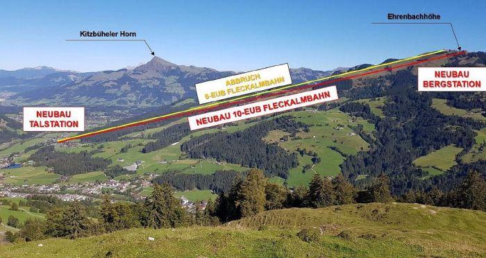 Kitzbühel Kirchberg fleckalmbahntracé